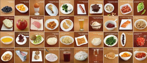 Οι θερμίδες που περιέχουν τα φαγητά μας - Hpeiros.gr Ειδήσεις από ... 5141f7af947
